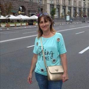 Кругаль Інна Вікторівна