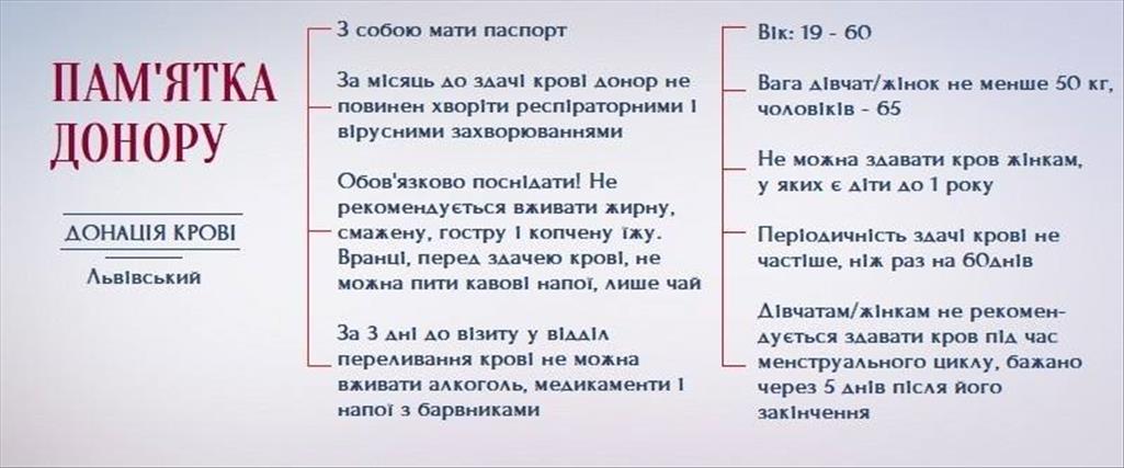 Акція з донації крові в ЖК Львівський